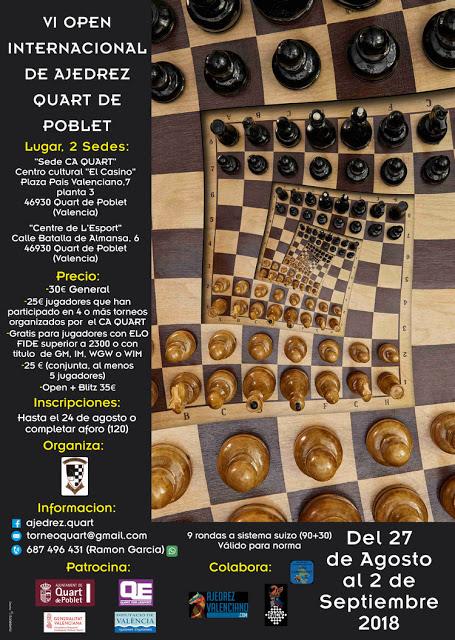 VI Open Internacional Quart del Poblet