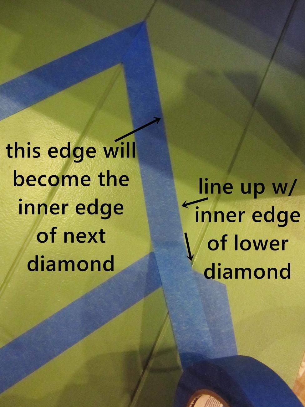 Harlequin Diamond Pattern Painted Furniture
