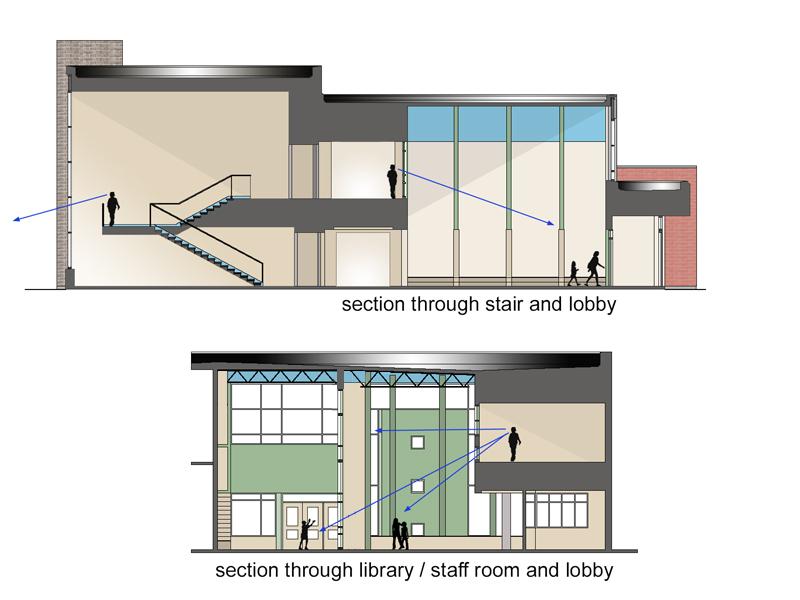 Secciones la arquitectura y el urbanismo for Arquitectura nota de corte