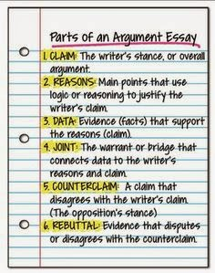 How do i write a good arguementive essay?