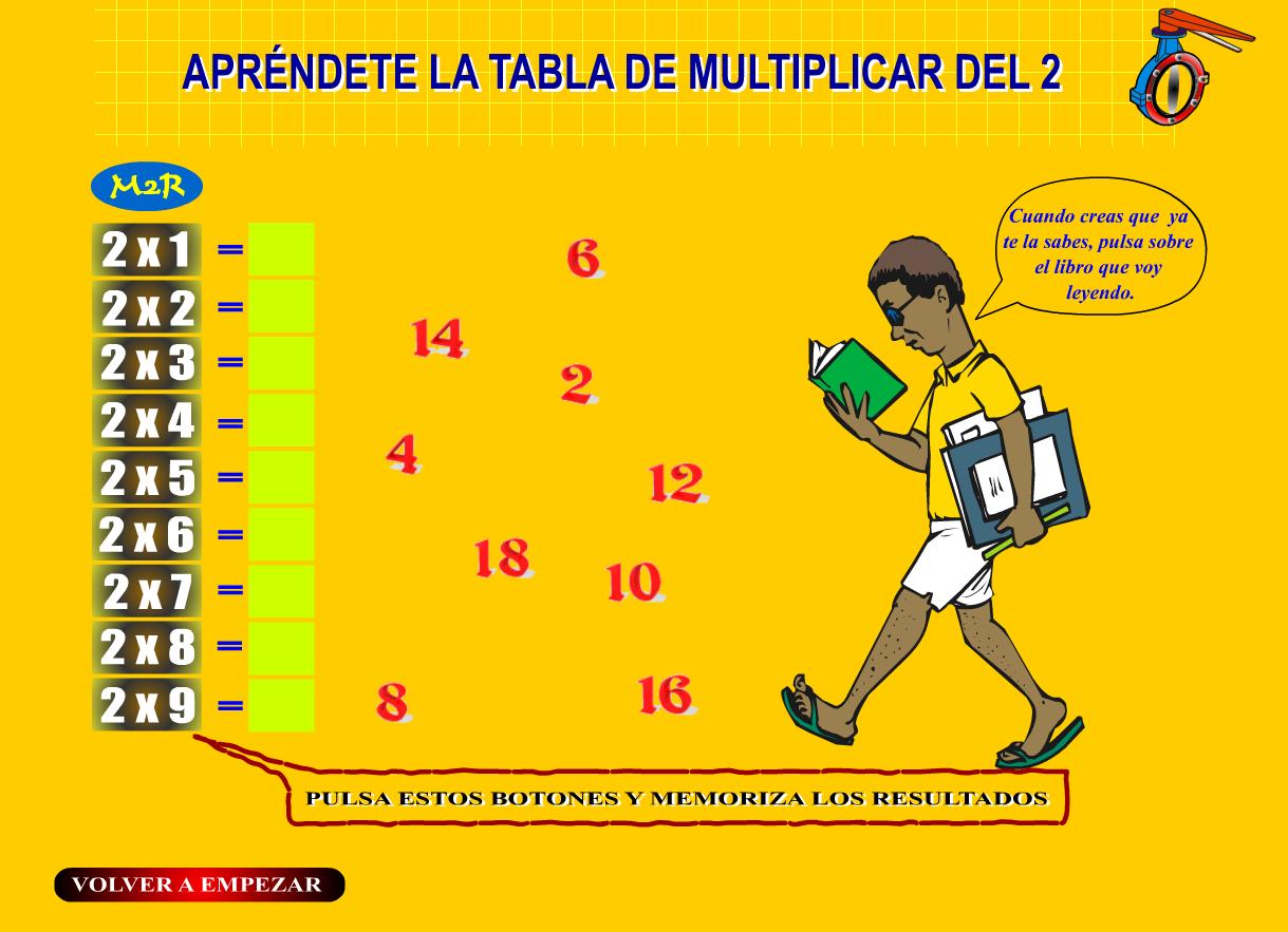 http://www2.gobiernodecanarias.org/educacion/17/WebC/eltanque/Tablas/dos/estudiar2_p.html