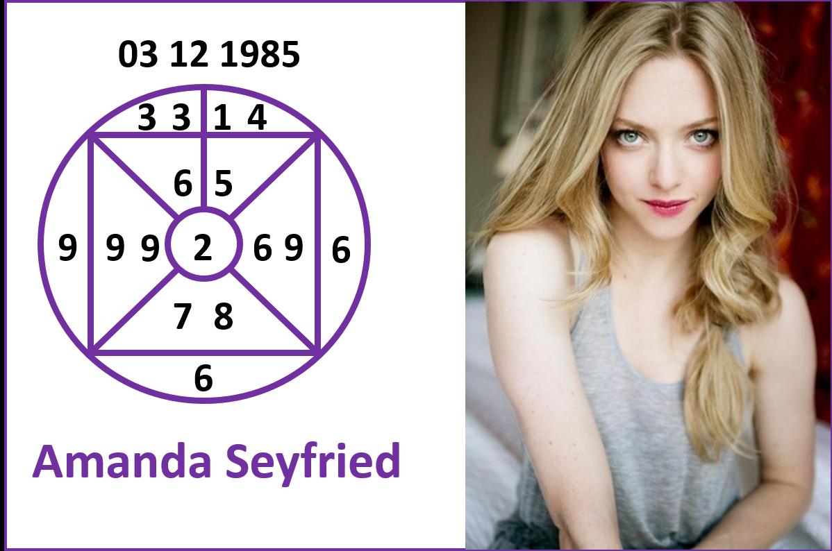 Amanda Seyfried Yishu Insights