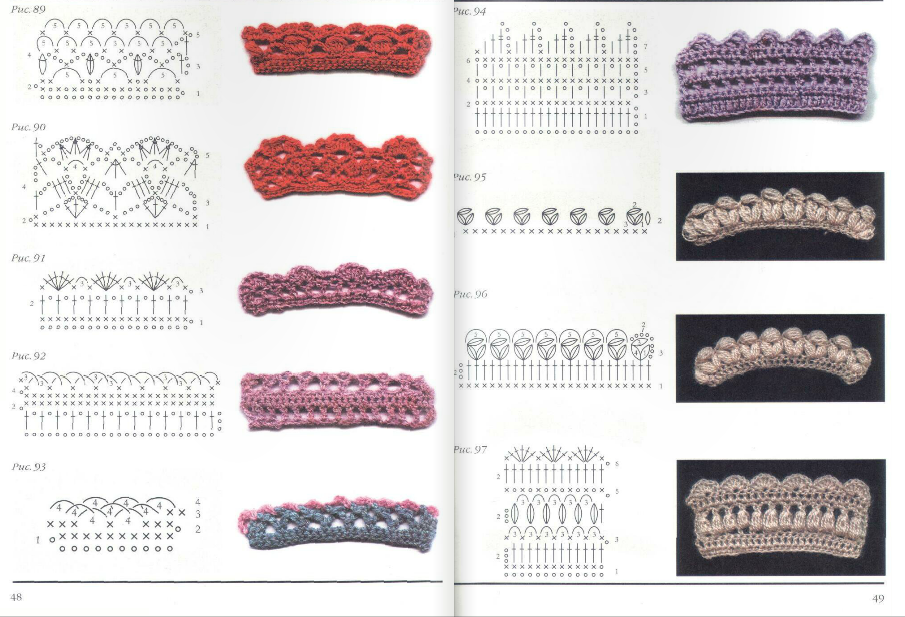 Free Crochet Flower Edging Pattern : Crochetpedia: Crochet Book Online - Crochet Flowers and ...