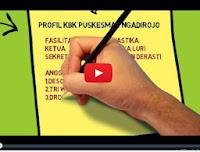 animasi power point video