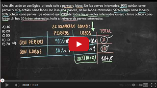 http://video-educativo.blogspot.com/2013/05/problema-porcentajes-diagrama-de-carroll.html