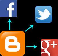Vincular Blogger con Facebook, Twitter y Google+