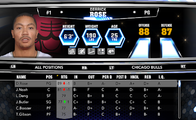 NBA 2K14 roster without injuries