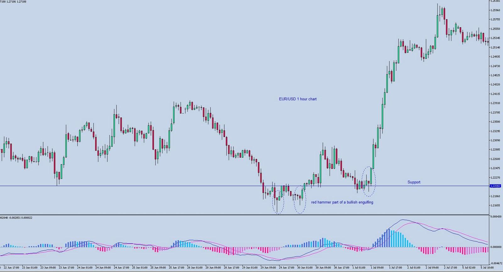 Fx53 trading system