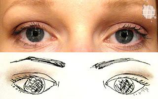 """Linkes Auge: klassisches """"V"""",  Rechtes Auge: Cateye-Eyeshadow  (künstliches Licht, ohne Blitz, mit Primer)"""
