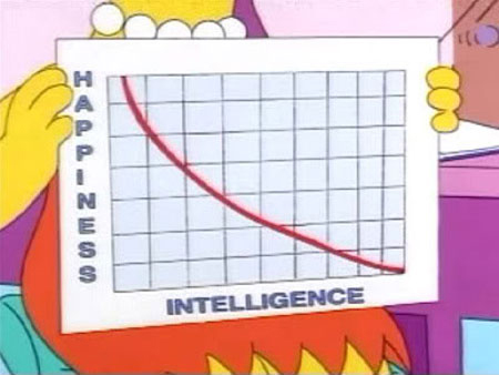 Lisa Simpson Always Right showing chart happiness intelligence