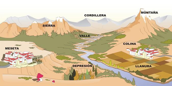 Geograf a argentina abril 2011 - Fotos de relieve ...