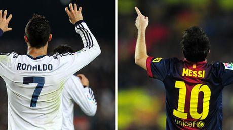 Así llegan Cristiano y Messi al derbi de la Copa del Rey