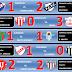 Formativas - Fecha 4 - Clausura 2011 - Resultados