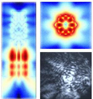 Nanopillar Confining Light