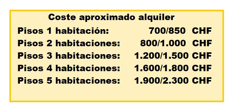 Cmo alquilar un piso great trmites alquilar piso with cmo - Que hay que pagar cuando vendes un piso ...