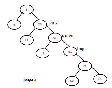 C binary tree delete node