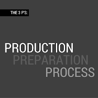 production preparation process