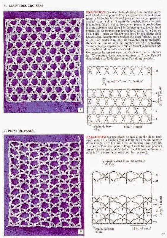 Varios puntos para tejer al crochet