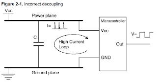 loop de corrente AVR