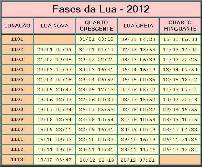 Calendrio Lunar Outubro Novembro Dezembro 2012 Fases Da Lua E | HD ...