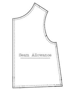 How to add seam allowance to a sewing project if you don't have a pattern or the pattern doesn't have it