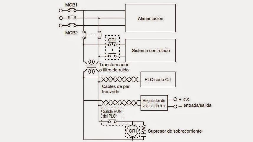 montaje  funcionamiento  instalaci u00f3n y cableado  plc serie cj  omron