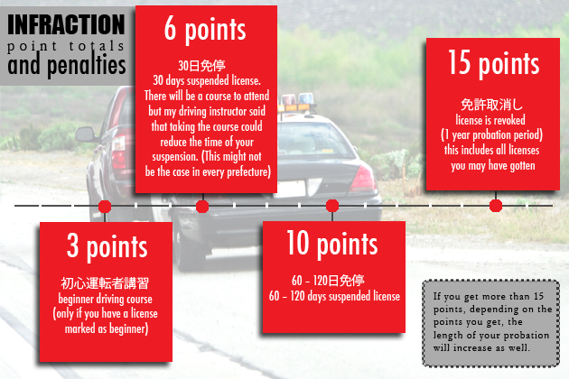 what to do if you're in a car accident in japan - part 3 | surviving