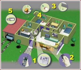Consejos para el dise o interior de tu casa ideas para for Programa diseno habitaciones gratis