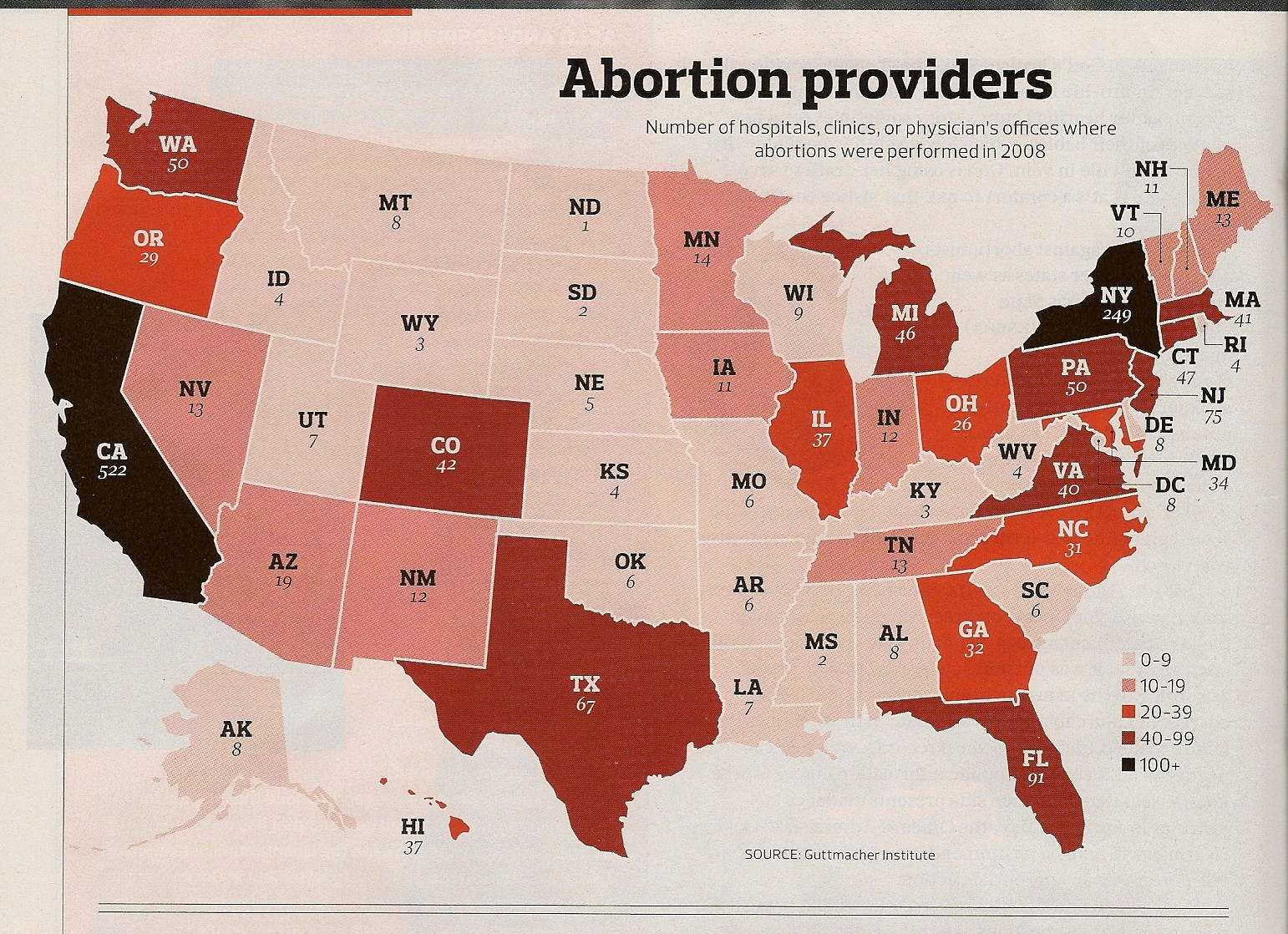 Late term abortion laws california