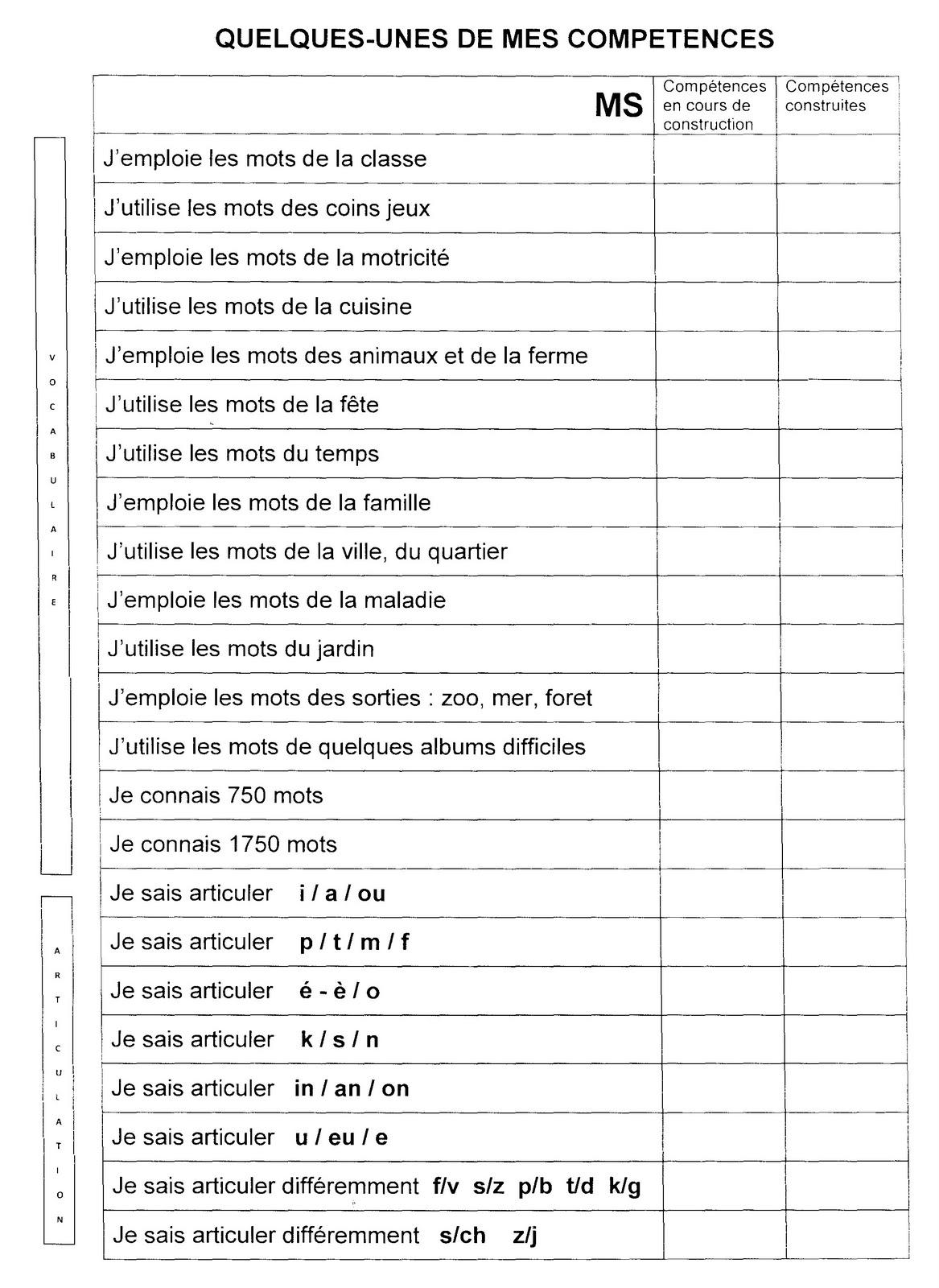 vocabulaire et langage maternelle pour la salle de bain
