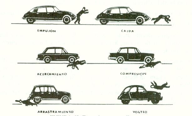 vehiculo transito: