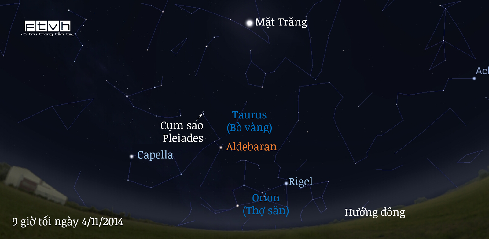 Bầu trời hướng đông lúc 9 giờ sáng ngày 4/11. Chòm sao Taurus (Con bò vàng) đã mọc lên từ hướng đông, nếu bạn rảnh rỗi và muốn ngắm sao băng Taurid thì hãy quan sát ở hướng này vào sau nửa đêm.