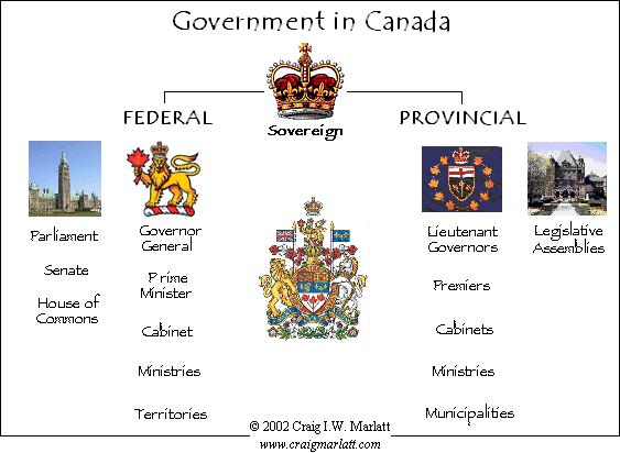 an analysis of constitution of canada Crowne, emir and provato, stephanie, canada's anti-spam legislation: a  constitutional analysis (november 13, 2014) john marshall journal of  information.