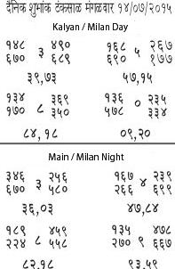 Today's Dhamaka Kalyan Main Milan Day Night Tips (14-July)