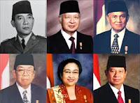 Ramalan Jawa tentang Indonesia