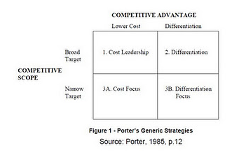"""ryanair s business level strategy cost leadership strategy But in 1990 the strategy of cost-leadership was  business class also affects the ryanair""""s profit and  business level strategy of ryanair is to."""