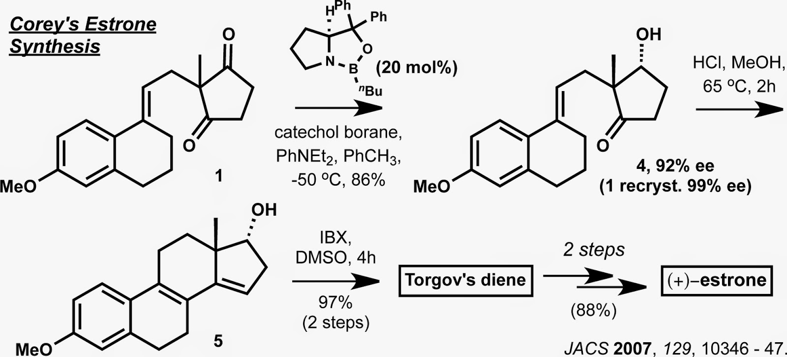 torgov steroid synthesis