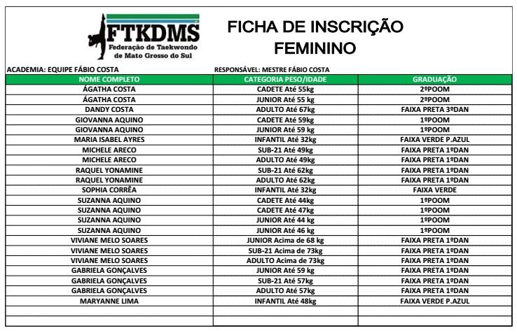 Muitas vezes Academia Fábio Costa: Equipe Fábio Costa pronta e em peso para a  YV15