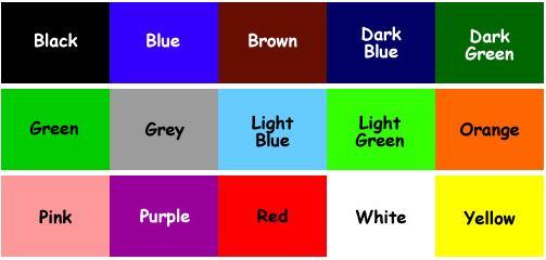 İngilizce renkler ve renklerin resimli anlatımı