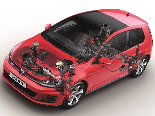 VW Golf GTI 2016 - motor