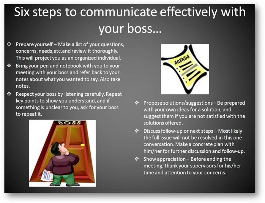 communication with your boss essay Communication for a bad boss does not come easy and will come across as a negative point to the employees more about essay on boss managing your boss 1647 words.