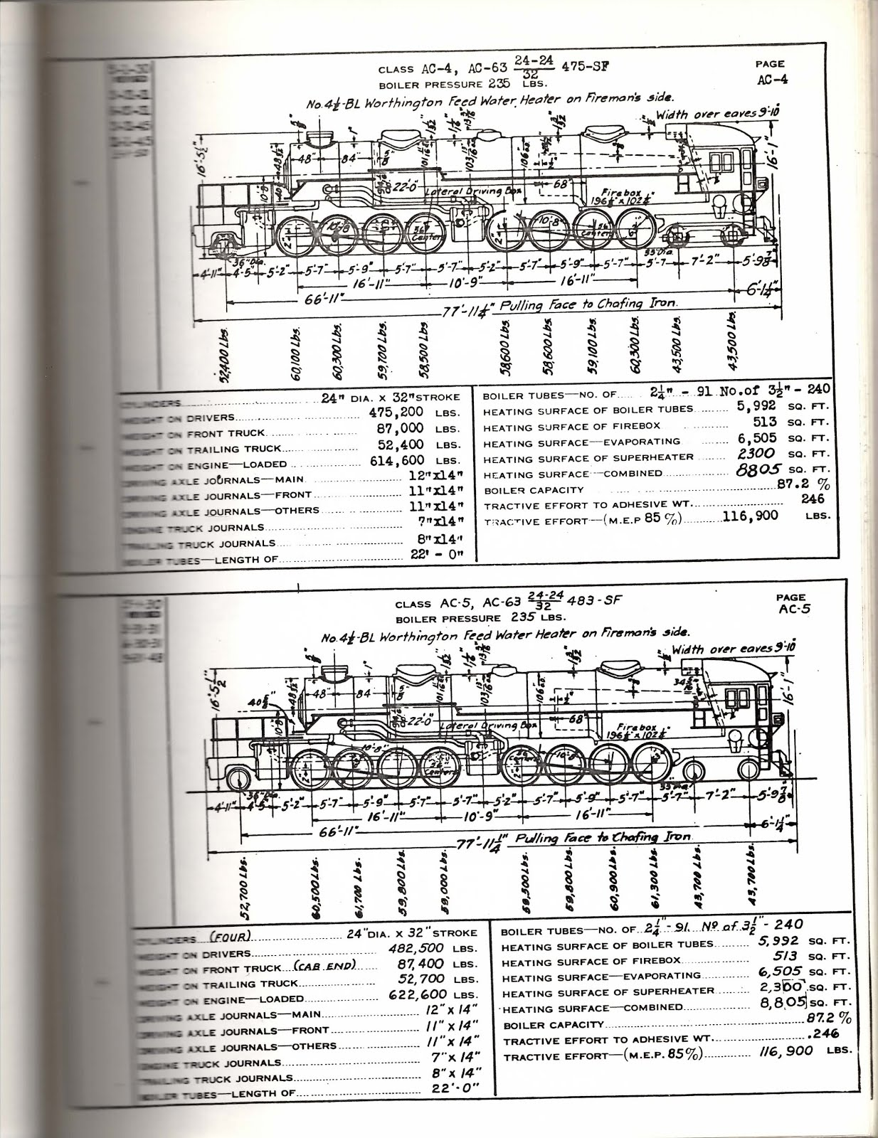 Models And Kitbashes By Nightowlmodeler Locomotives Of The Southern Diagrams 4 8 Engine Ac 5 Class Engines Pacific J Costa Collection