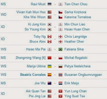 Jadwal Pertandingan Hari Pertama Senin, 25 Agustus 2014