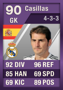 Iker Casillas (IF2) 90 Purple iMOTM - FIFA 12 Ultimate Team Card