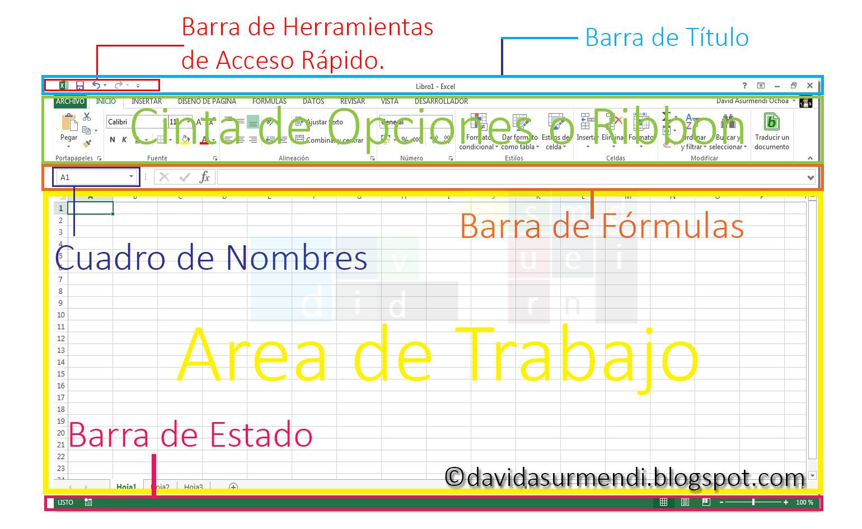 Composición de la Ventana de Excel 2013.