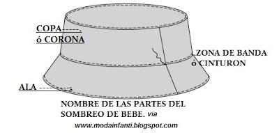 SOMBREROS PARA BEBES TRES MODELOS PASO A PASO