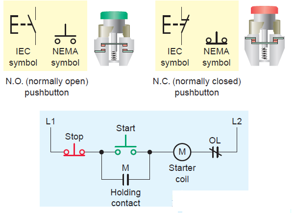 0 Inverter Wiring And Transformer Grounding Diagram on multiple generator wiring diagram, inverter circuit diagram, solar inverter block diagram,