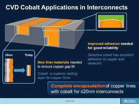 cobalt future chip
