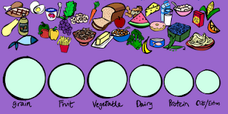 http://www.sheppardsoftware.com/nutritionforkids/games/foodgroupsgame.html