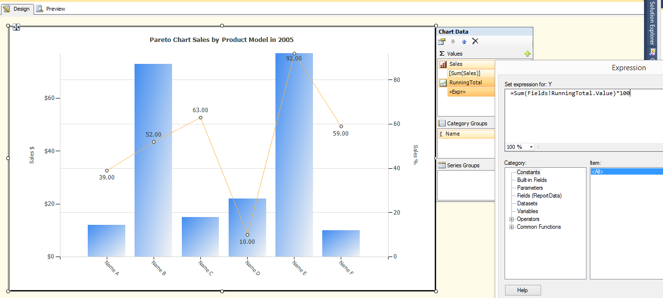 Advanced ssrs how can i build pareto charts in ssrs preview the result nvjuhfo Choice Image